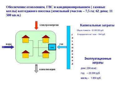 Общая стоимость - 22 300 000 руб. В перерасчете на 1 кв.м. - 1940 руб. дом ( ...