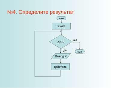 №4. Определите результат X>10 действие да нет X:=20 нач Вывод X кон