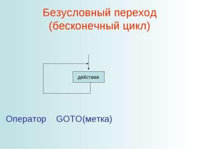 Безусловный переход (бесконечный цикл) Оператор GOTO(метка)