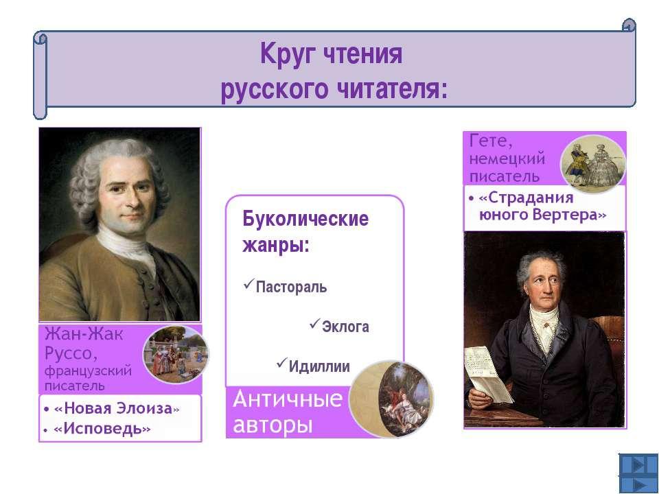 Буколические жанры: Пастораль Эклога Идиллии Круг чтения русского читателя: