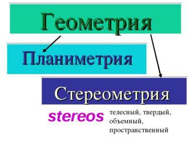 Геометрия Планиметрия Стереометрия stereos телесный, твердый, объемный, прост...