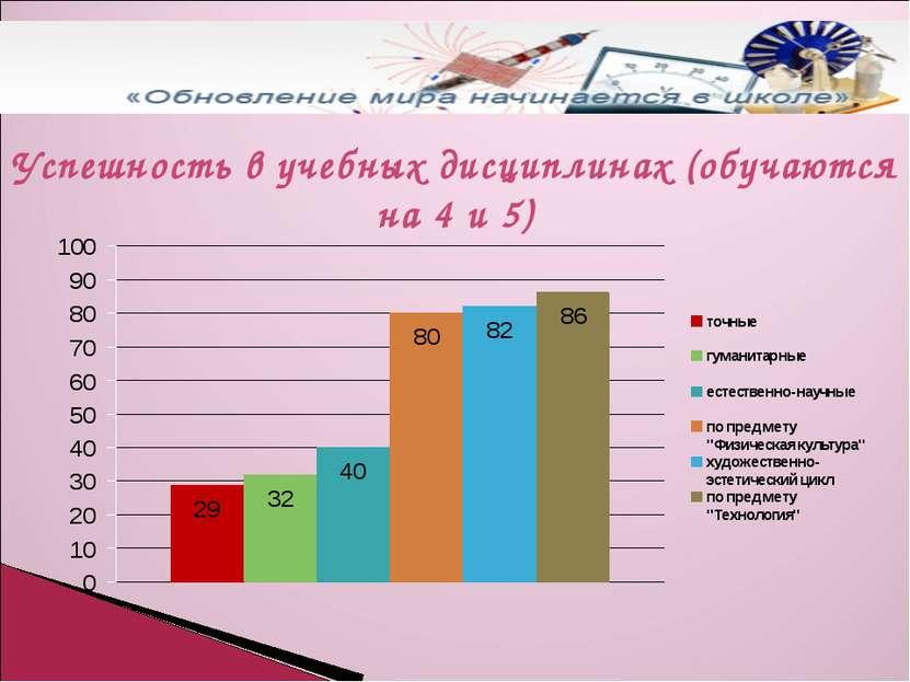 Успешность в учебных дисциплинах (обучаются на 4 и 5)