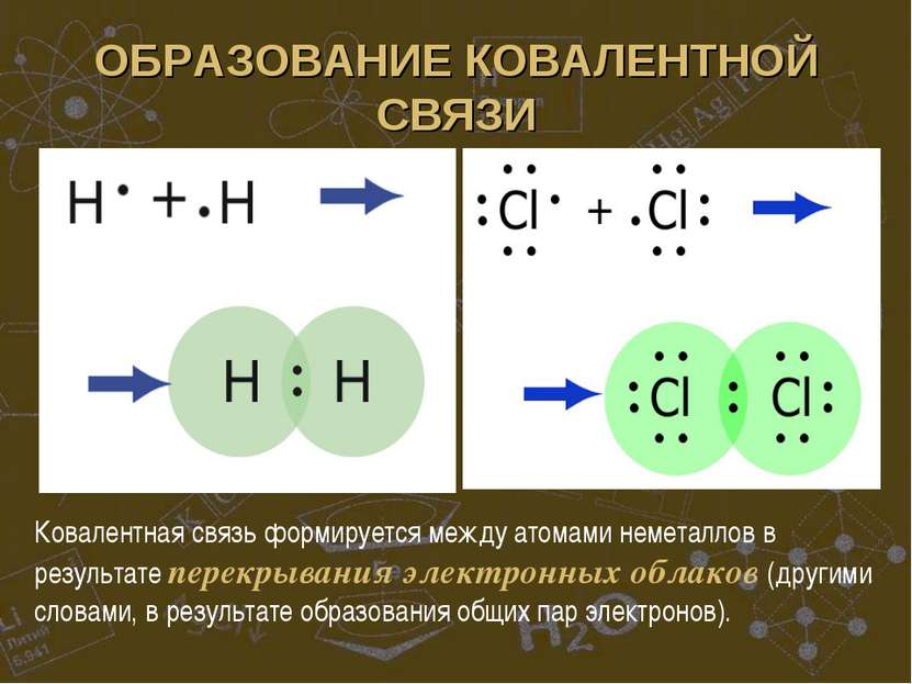 ОБРАЗОВАНИЕ КОВАЛЕНТНОЙ СВЯЗИ Ковалентная связь формируется между атомами нем...
