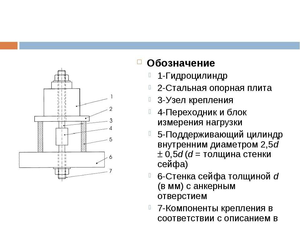 Обозначение 1-Гидроцилиндр 2-Стальная опорная плита 3-Узел крепления 4-Перехо...