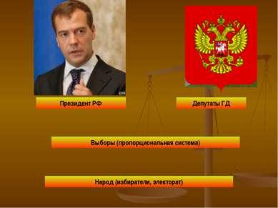 Народ (избиратели, электорат) Выборы (пропорциональная система) Президент РФ ...