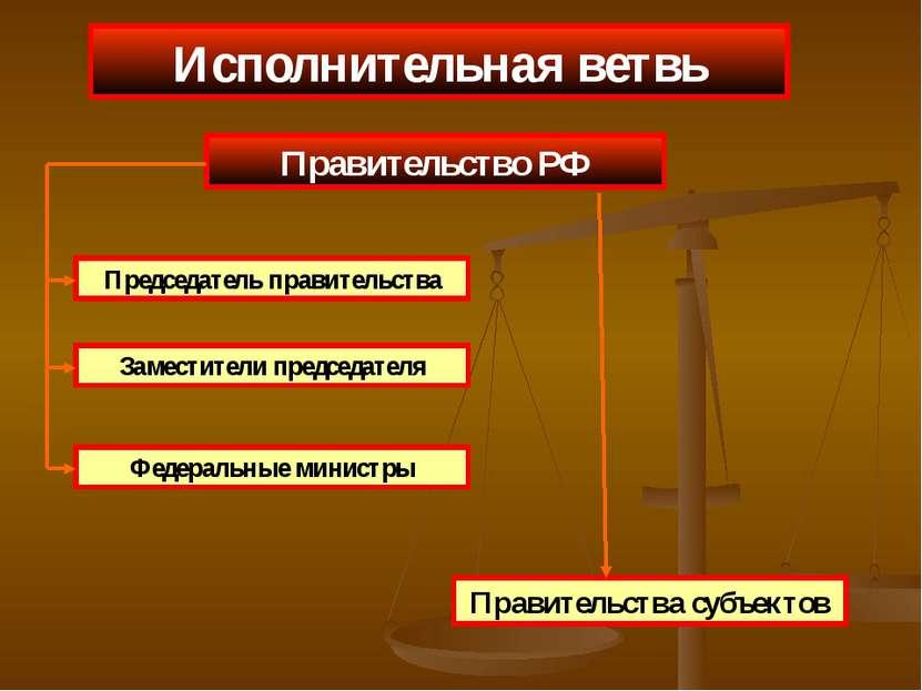 Исполнительная ветвь Правительство РФ Правительства субъектов Председатель пр...