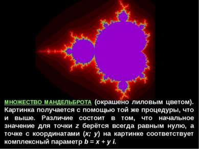 МНОЖЕСТВО МАНДЕЛЬБРОТА (окрашено лиловым цветом). Картинка получается с помощ...