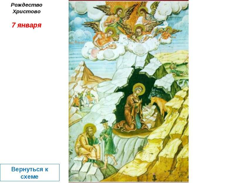Рождество Христово 7 января Вернуться к схеме