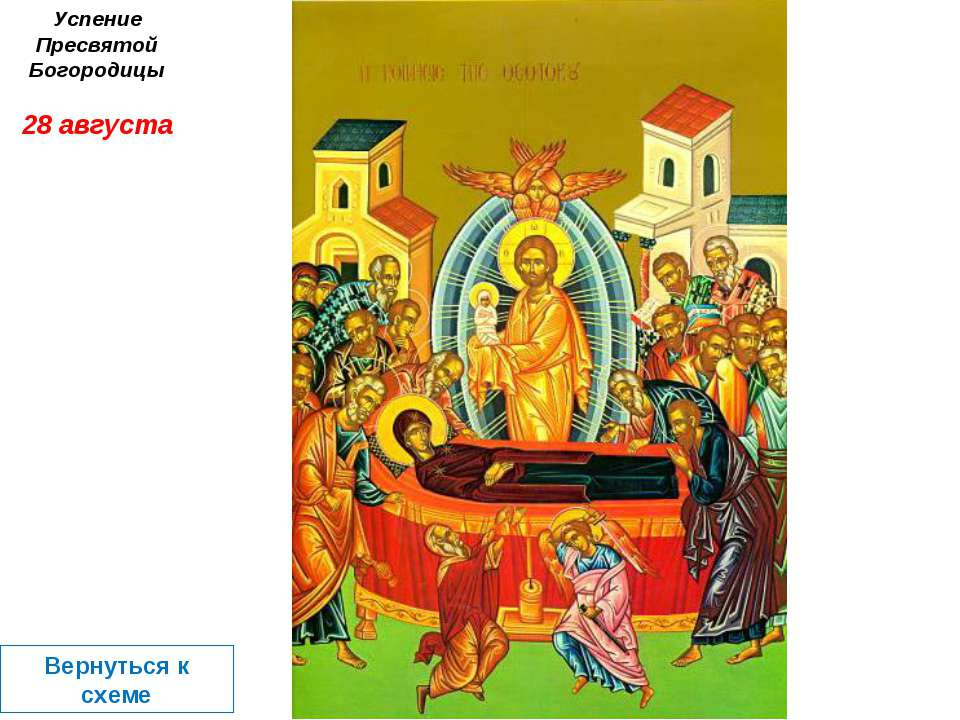 Успение Пресвятой Богородицы 28 августа Вернуться к схеме