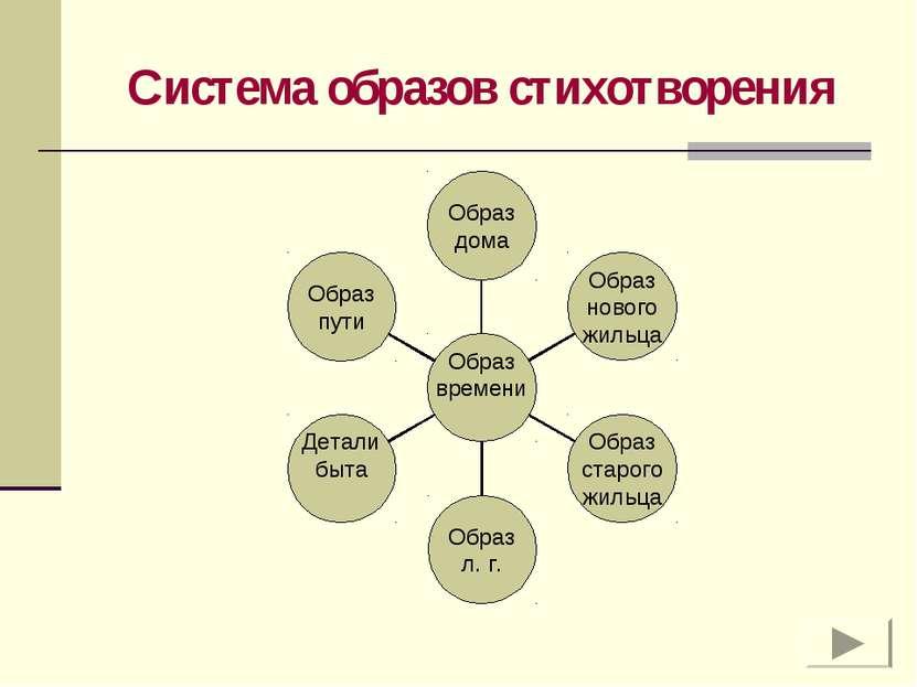 Система образов стихотворения