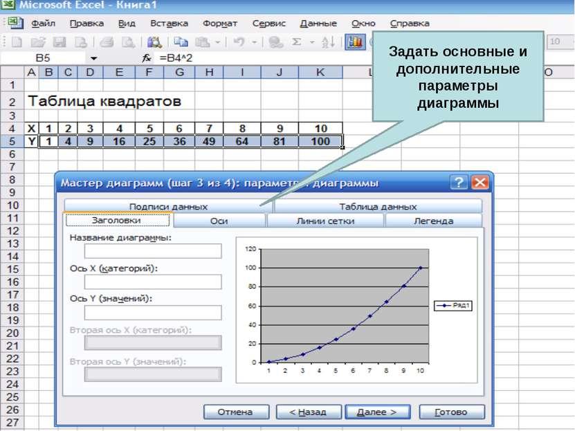 Задать основные и дополнительные параметры диаграммы
