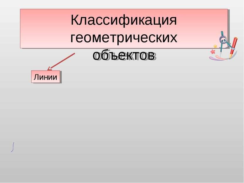 Классификация геометрических объектов Линии