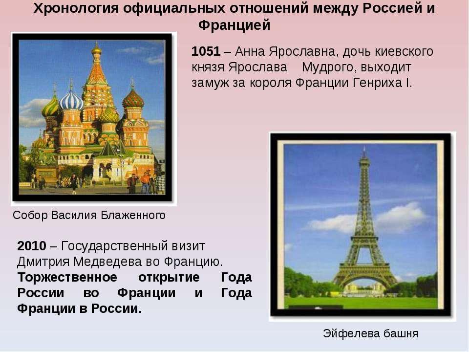 Собор Василия Блаженного Хронология официальных отношений между Россией и Фра...