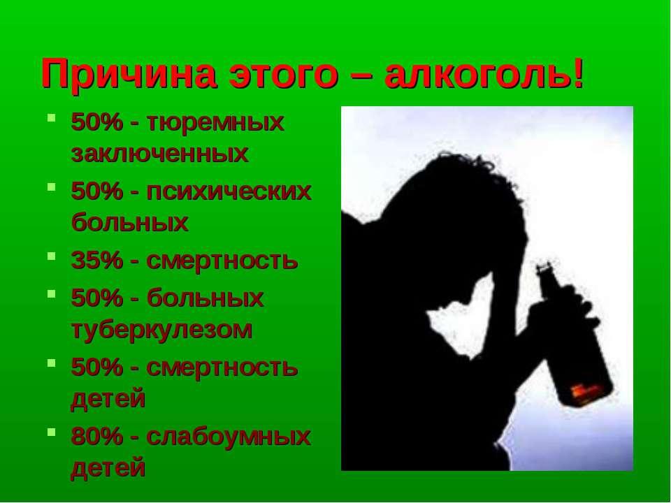 Причина этого – алкоголь! 50% - тюремных заключенных 50% - психических больны...