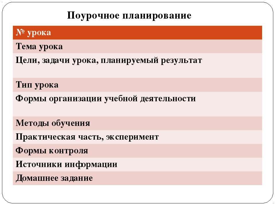 Поурочное планирование № урока Тема урока Цели, задачи урока, планируемый рез...