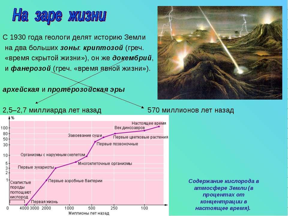 С 1930 года геологи делят историю Земли на два больших зоны: криптозой (греч....
