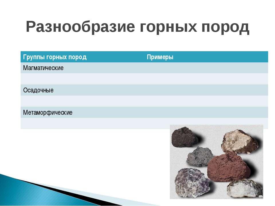 Разнообразие горных пород Группы горных пород Примеры Магматические Осадочные...