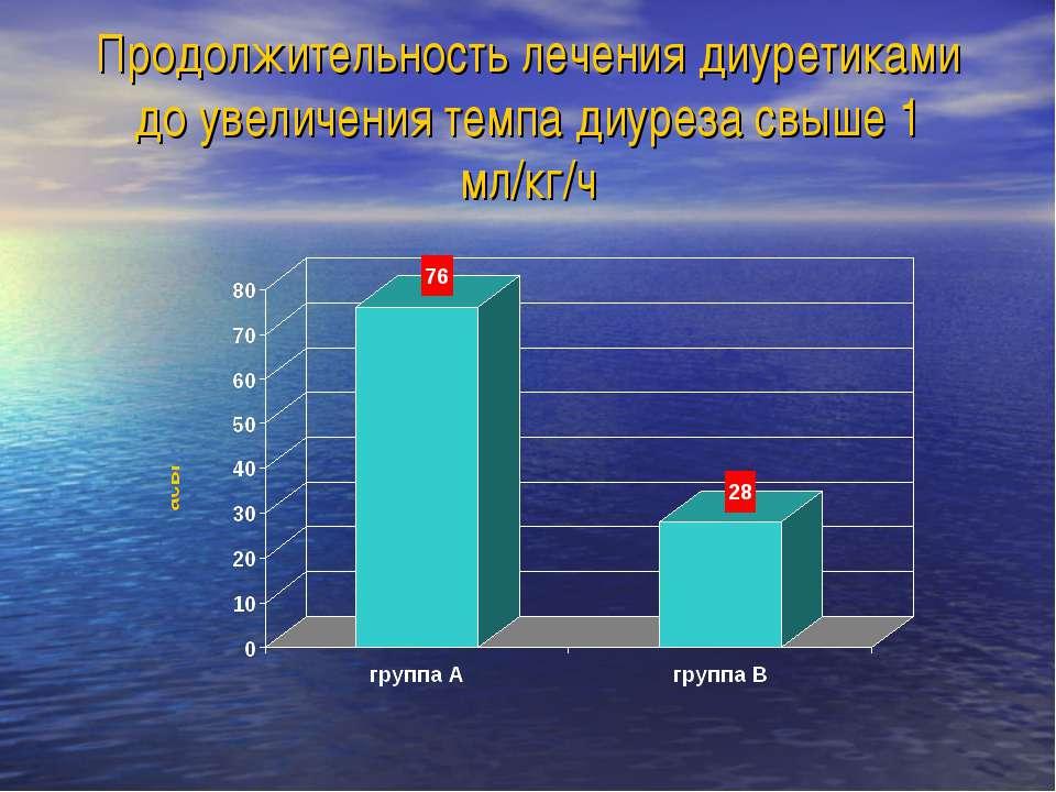 Продолжительность лечения диуретиками до увеличения темпа диуреза свыше 1 мл/...