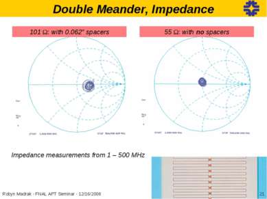 Double Meander, Impedance Impedance measurements from 1 – 500 MHz * Robyn Mad...