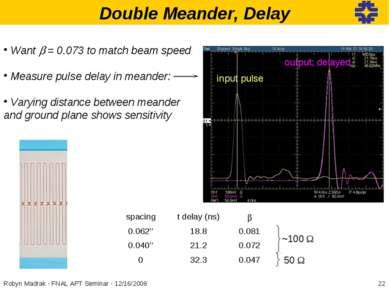 Double Meander, Delay * Robyn Madrak - FNAL APT Seminar - 12/16/2008 Want b =...