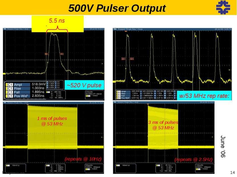 ~520 V pulse 5.5 ns 1 ms of pulses @ 53 MHz 3 ms of pulses @ 53 MHz 500V Puls...