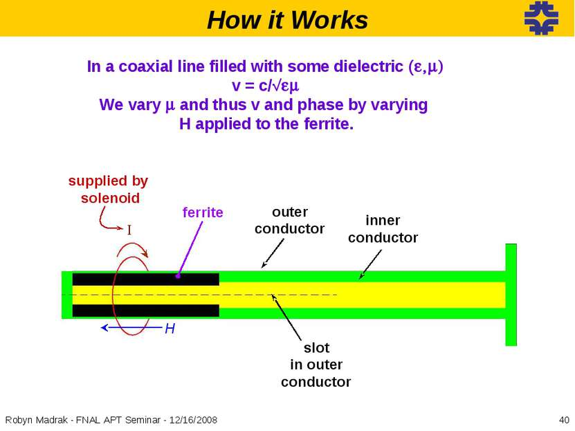 How it Works In a coaxial line filled with some dielectric ( , v = c/√ We var...