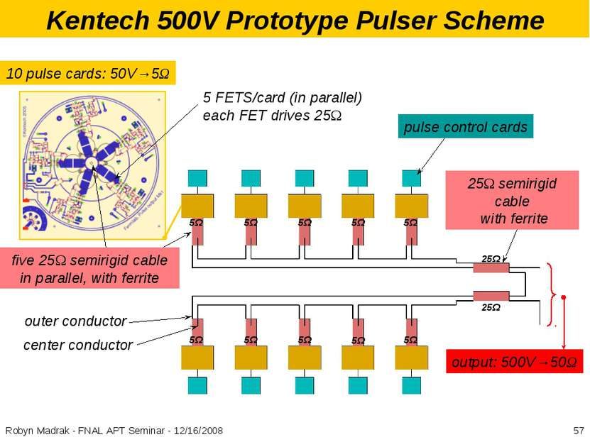 Kentech 500V Prototype Pulser Scheme 10 pulse cards: 50V→5Ω 5 FETS/card (in p...