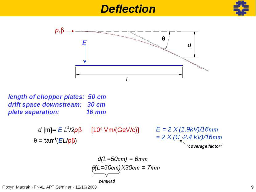 Deflection length of chopper plates: 50 cm drift space downstream: 30 cm plat...