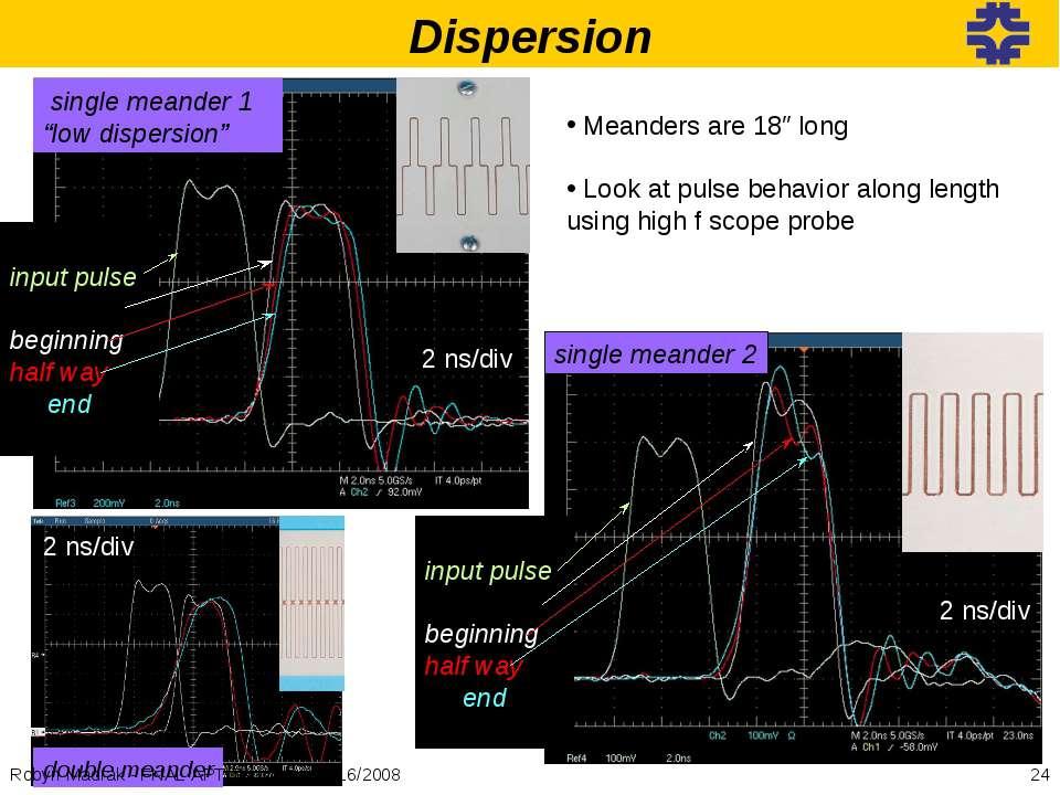 Dispersion input pulse beginning half way end single meander 2 single meander...