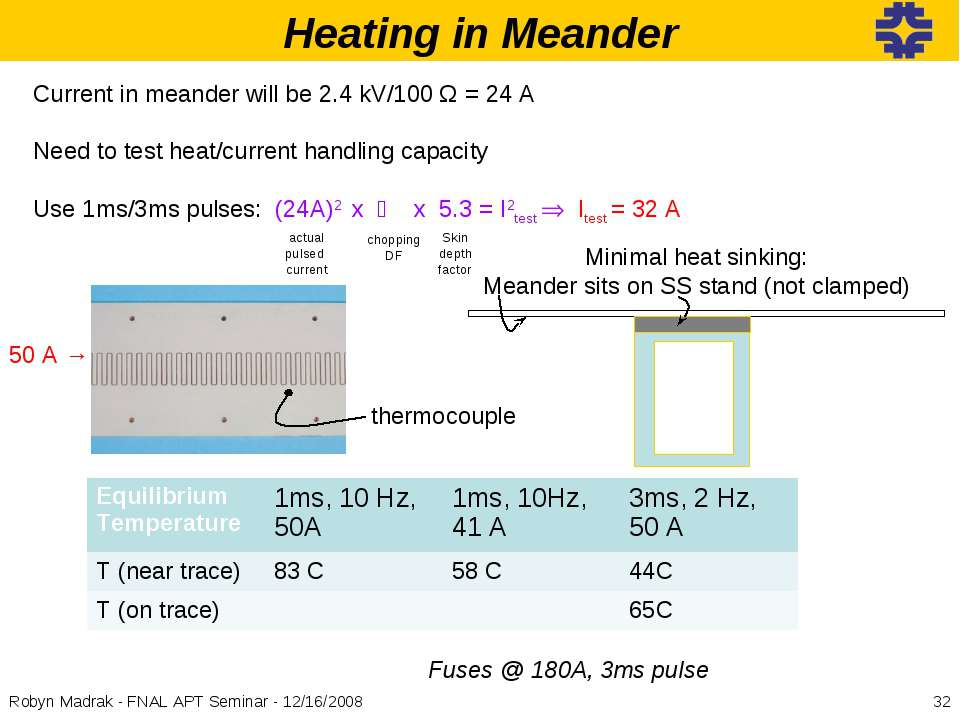 Heating in Meander Current in meander will be 2.4 kV/100 Ω = 24 A Need to tes...
