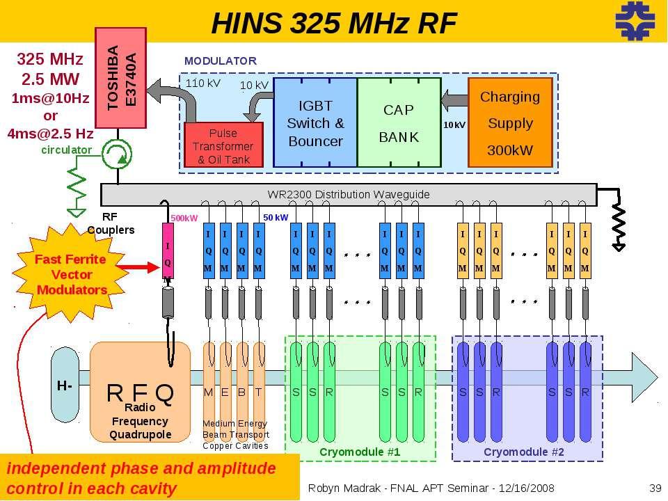 HINS 325 MHz RF Pulse Transformer& Oil Tank IGBT Switch & Bouncer CAP BANK 10...