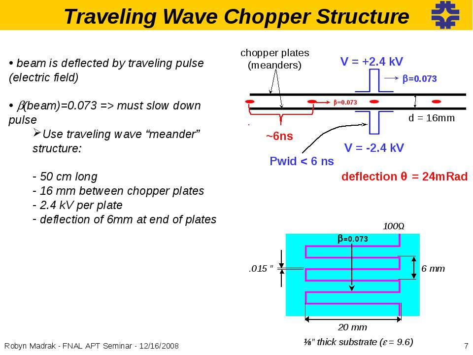 Traveling Wave Chopper Structure beam is deflected by traveling pulse (electr...