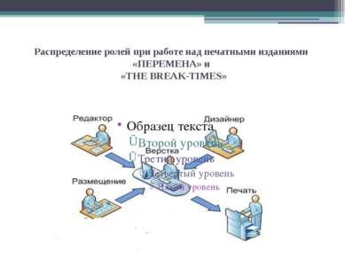 Распределение ролей при работе над печатными изданиями «ПЕРЕМЕНА» и «THE BREA...