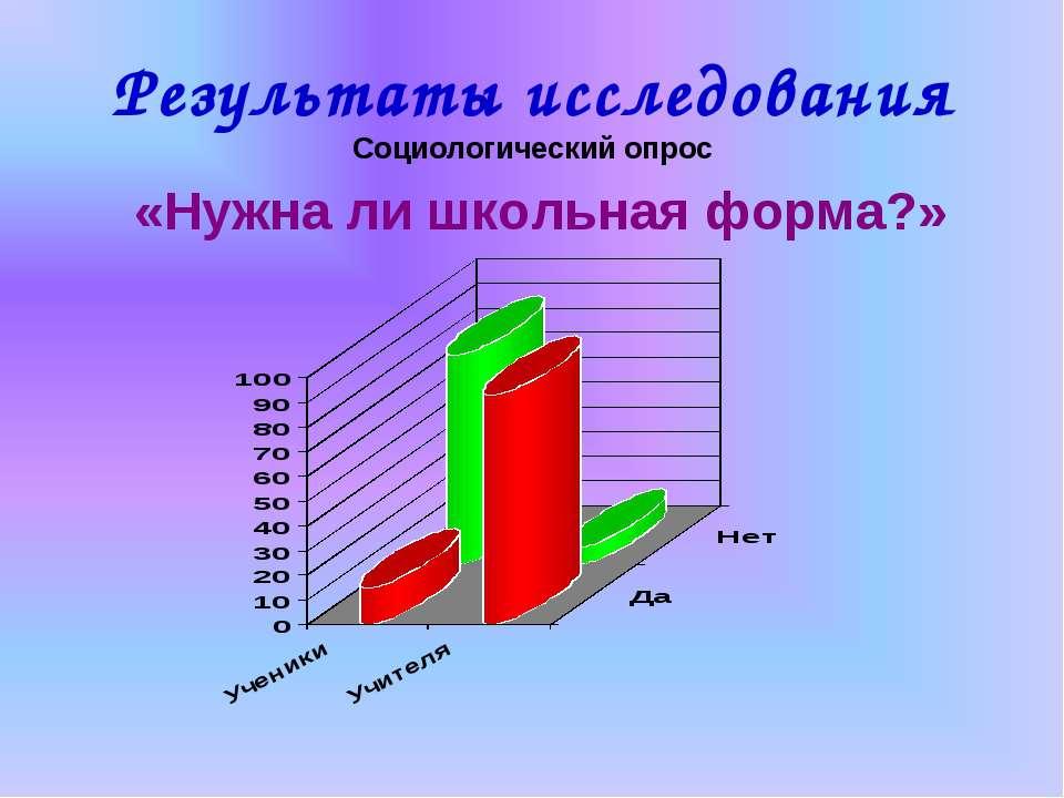 Результаты исследования Социологический опрос «Нужна ли школьная форма?»