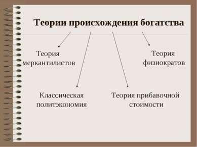 Теории происхождения богатства Теория физиократов Теория меркантилистов Класс...
