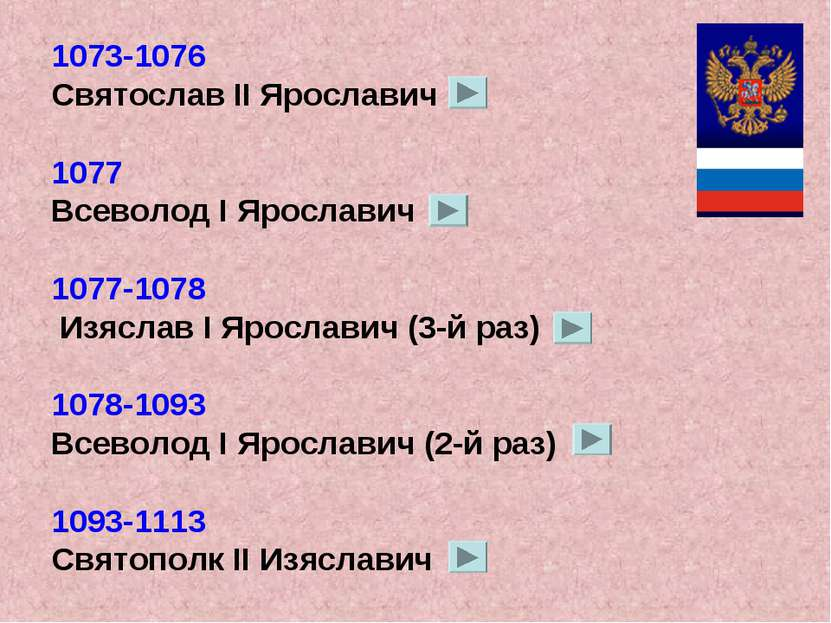 1073-1076 Святослав II Ярославич 1077 Всеволод I Ярославич 1077-1078 Изяслав ...