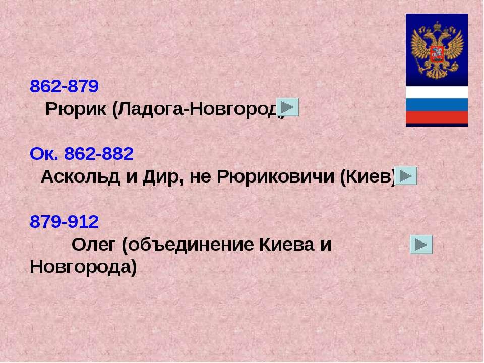 862-879 Рюрик (Ладога-Новгород) Ок. 862-882 Аскольд и Дир, не Рюриковичи (Кие...