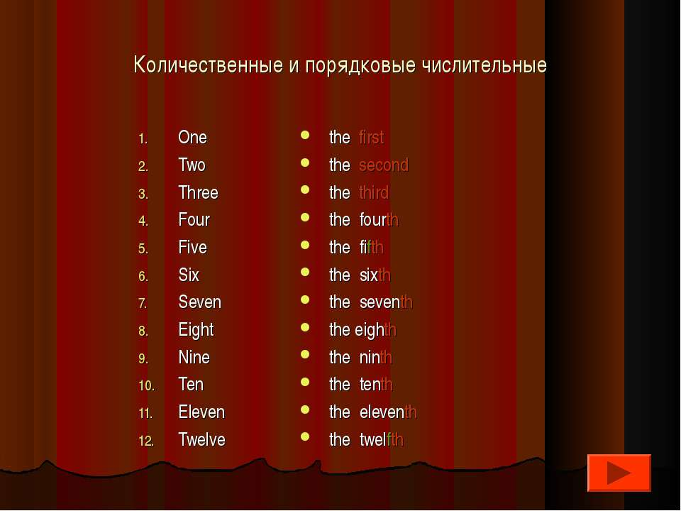 Количественные и порядковые числительные One Two Three Four Five Six Seven Ei...