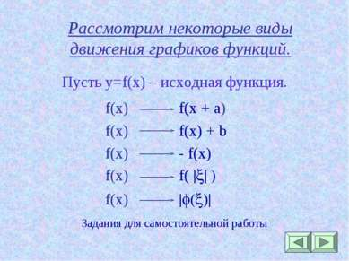 Рассмотрим некоторые виды движения графиков функций. f(x) f(x + а) f(x) f(x) ...