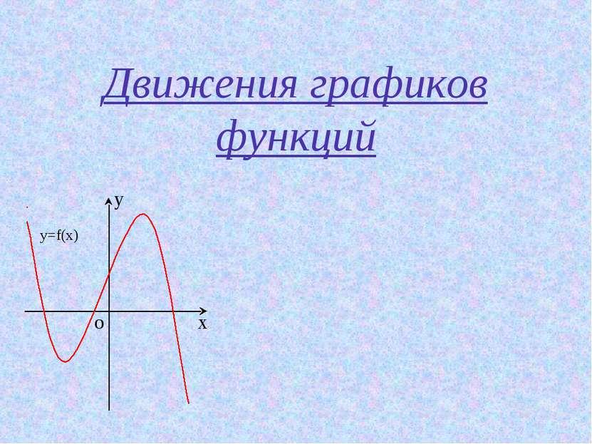 Движения графиков функций х y o y=f(x)
