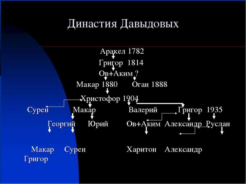 Династия Давыдовых Аракел 1782 Григор 1814 Ов+Аким ? Макар 1880 Оган 1888 Хри...