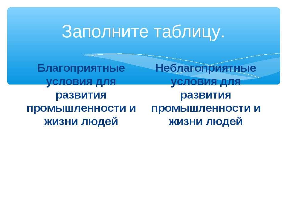 Заполните таблицу. Благоприятные условия для развития промышленности и жизни ...