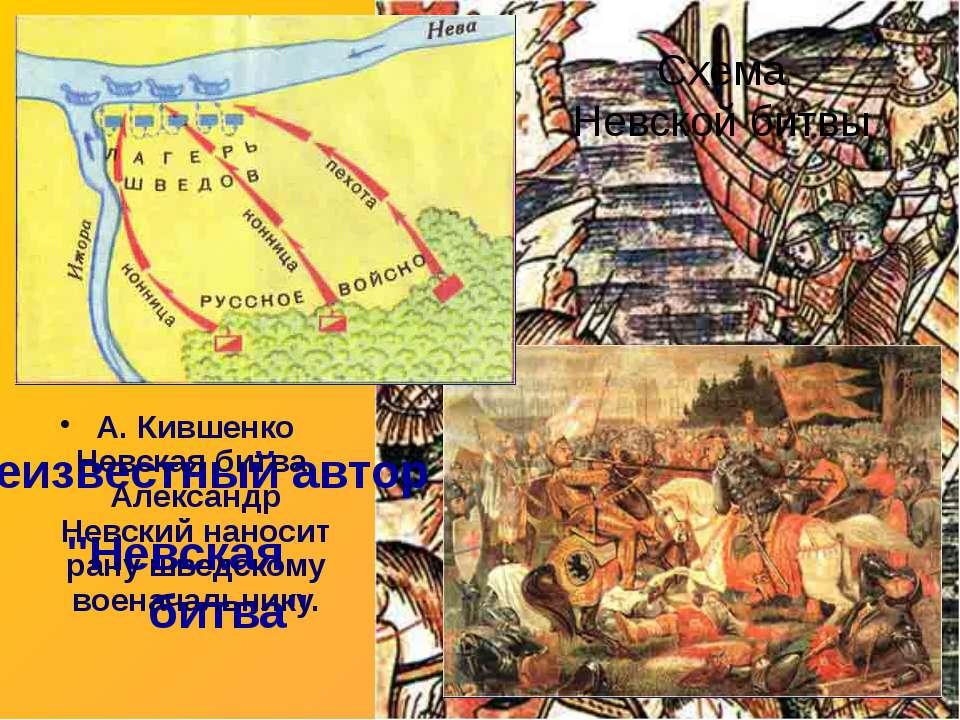 """Неизвестный автор """"Невская битва"""" 15 июля 1240 год Схема Невской битвы А. Кив..."""