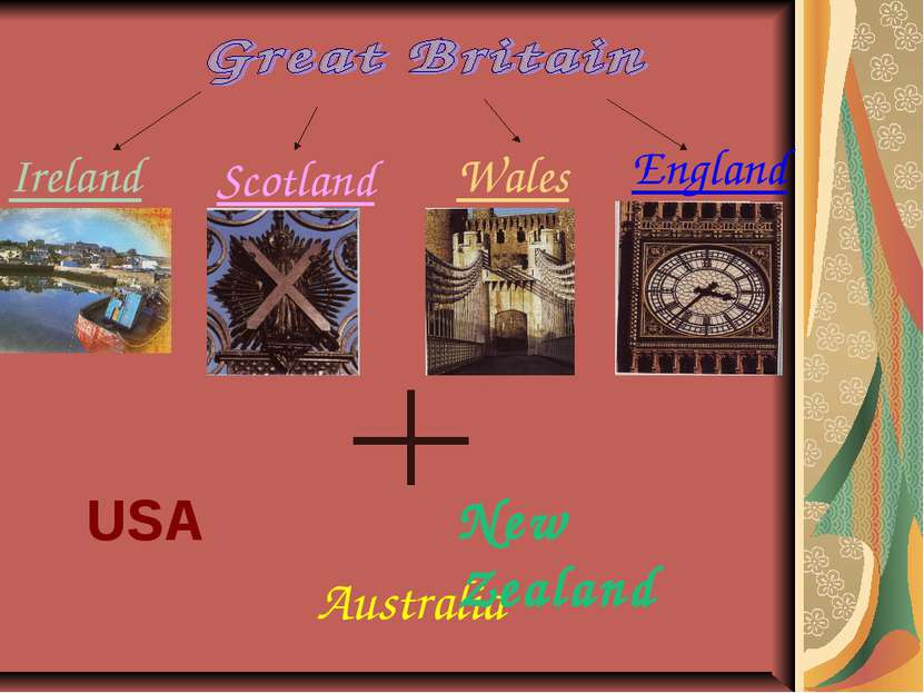 Ireland Scotland Wales England USA Australia New Zealand