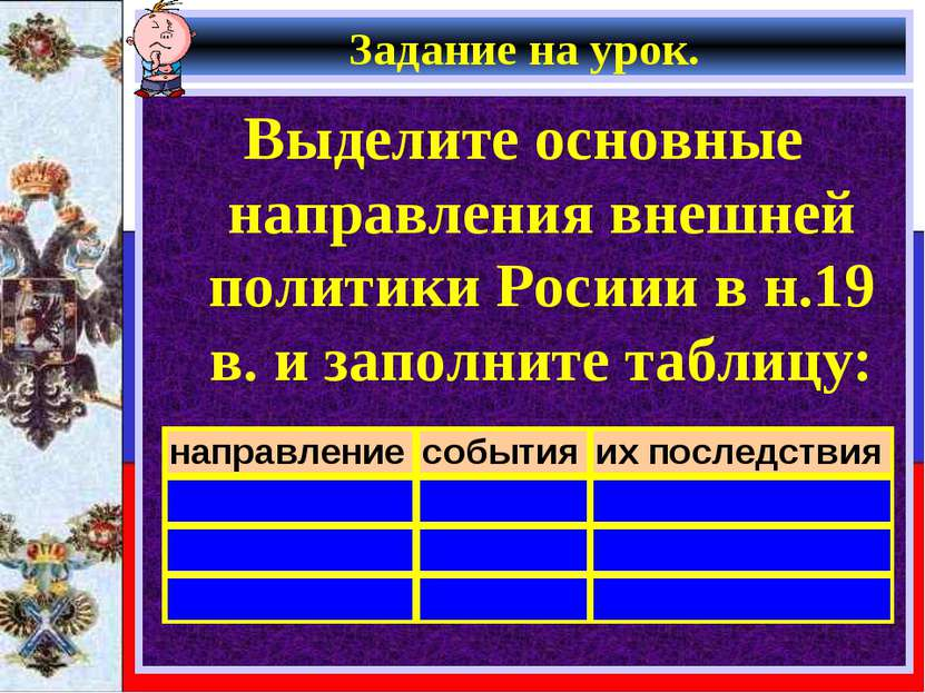 Задание на урок. Выделите основные направления внешней политики Росиии в н.19...