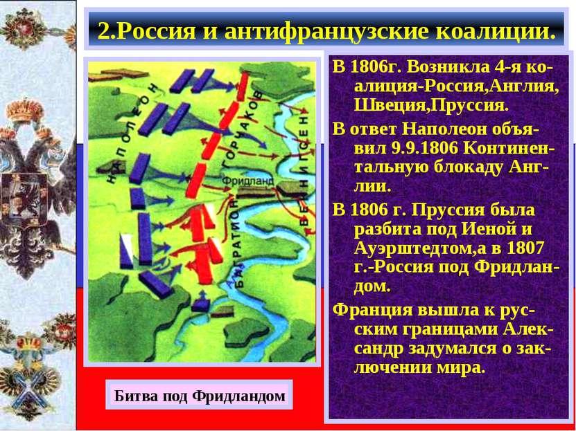 В 1806г. Возникла 4-я ко-алиция-Россия,Англия, Швеция,Пруссия. В ответ Наполе...