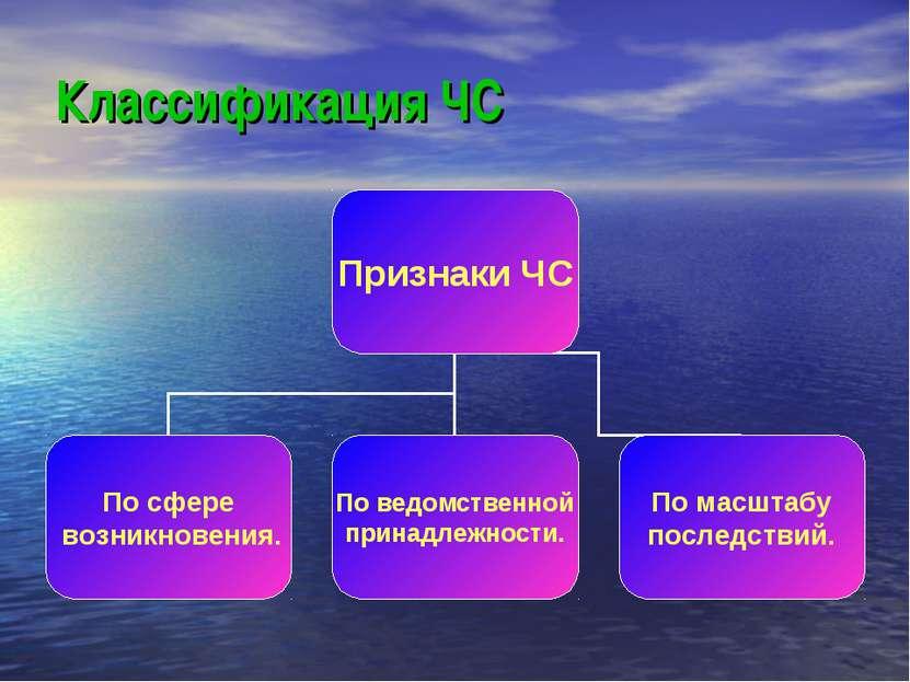 Классификация ЧС