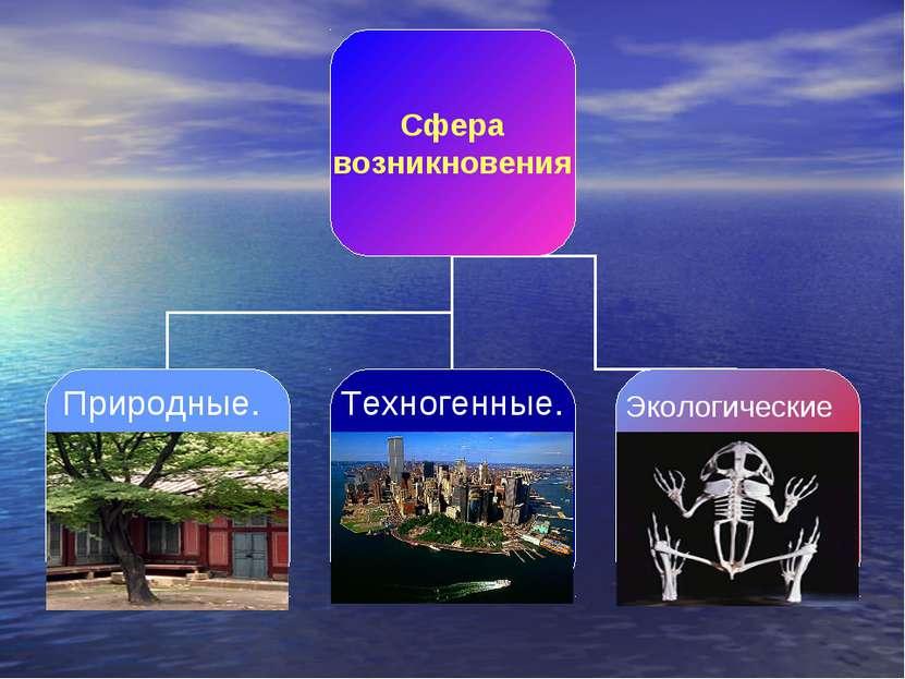 Природные. Техногенные. Экологические User Богданцев В.Н. - null
