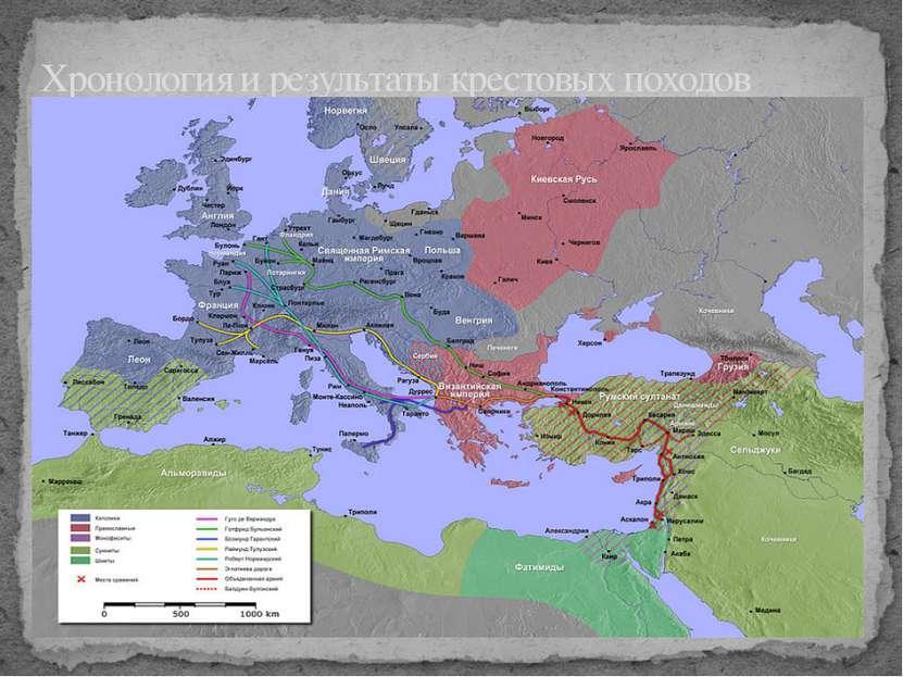 Хронология и результаты крестовых походов