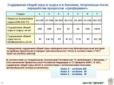 """ЗАО СТК """"ЦЕОСИТ"""" Содержание общей серы в сырье и в бензинах, полученных после..."""